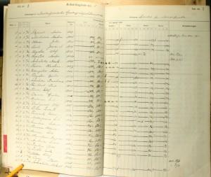(Kilde: Statarkivet i Trondheim: Levanger trygdekontor, Aasens kredssykekasse, arbeidsgiverprotokoll 1911.)